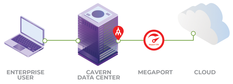 kansas city data center cloud connectivity solutions