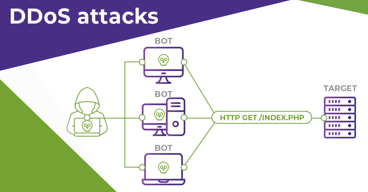 ddos attacks blog image